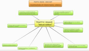 2172_traffic snake mind map.jpg